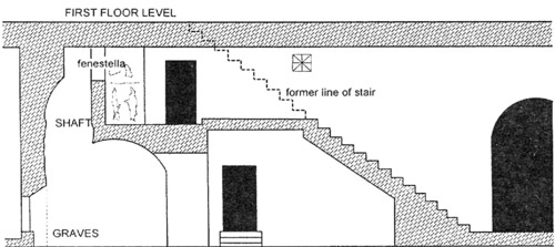 Reconstructed Cross-Section of Martyrium in Staircase Landing, c. 385-410